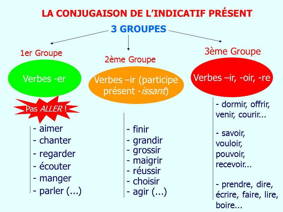 صورة كيفية تعلم اللغة الفرنسية , اسهل طريقة لتعلم الفرنسي