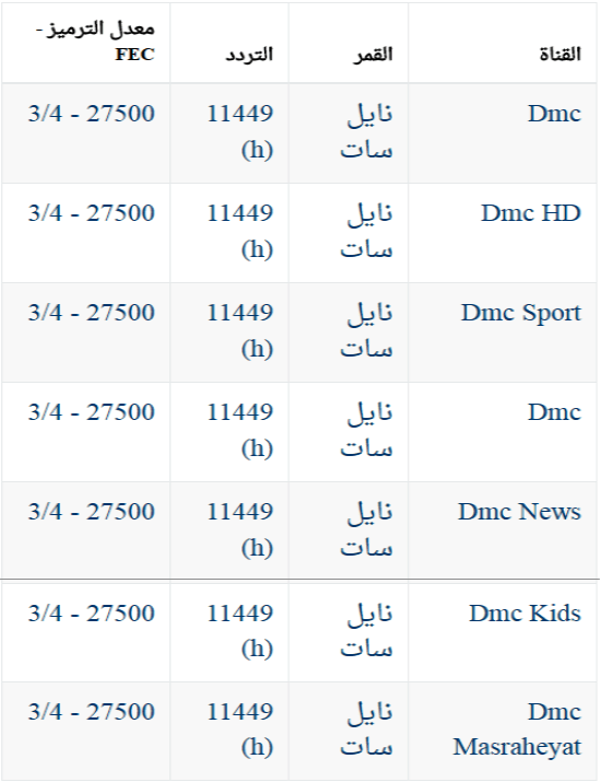 صورة تردد قناة dmc , طرق ضبط شبكاتdmc