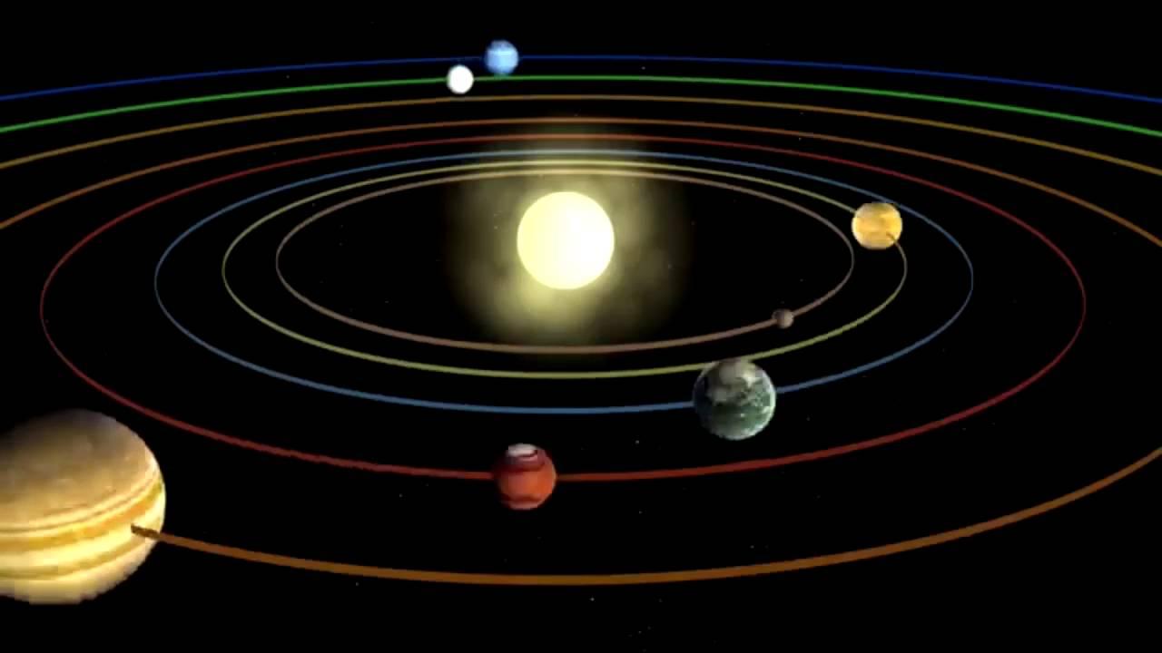 صور المجموعة الشمسية , مجموعة صور للكواكب - اقتباسات