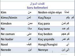 كلمات بالتركي عبارات ومصطلحات تركية كلمات جميلة
