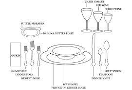 بالصور اتيكيت الطعام , فن تناول الطعام 290 2