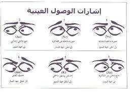 بالصور كلام عن العيون , اجمل ما قيل في العيون 313 11