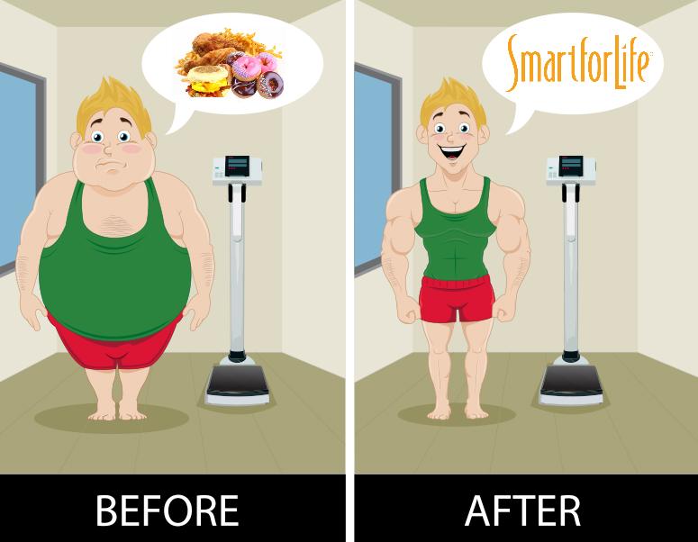 بالصور نظام غذائي لانقاص الوزن , افضل الطرق لانقاص الوزن 3964 1