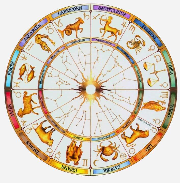 صورة كيف اعرف برجي من تاريخ ميلادي , اعرف برجك بسهولة من يوم ميلادك 4588 1