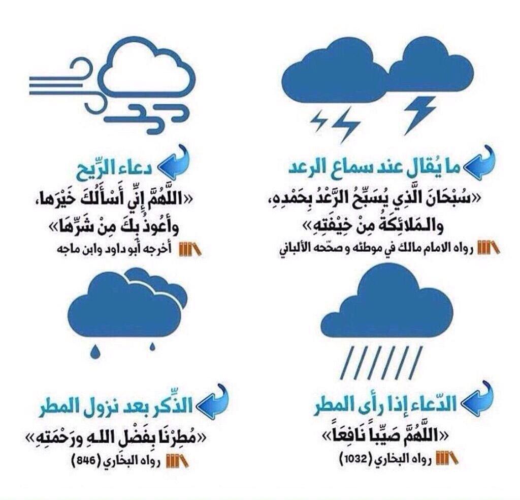 بالصور دعاء نزول المطر , ما يقال اثناء نزول الغيث 4997 2