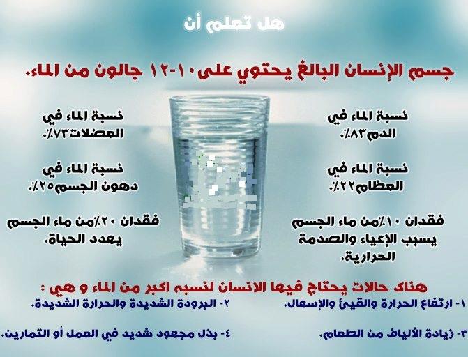 صورة هل تعلم عن الماء , معلومات عن الماء