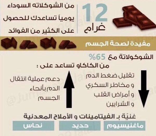صور فوائد الشوكولاته , اهمية الشوكولاته للجسم