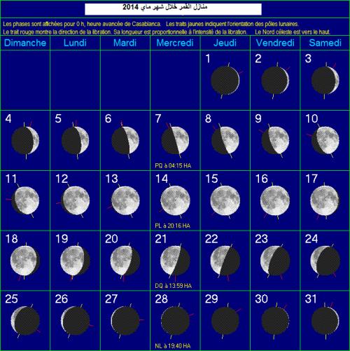 بالصور منازل القمر , اطوار ومراحل القمر 582