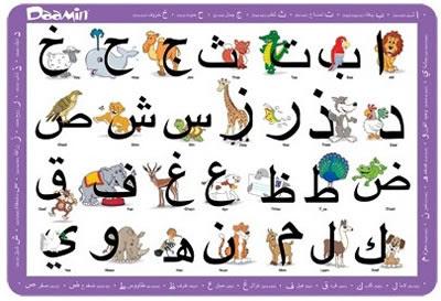 صورة الحروف العربية بالصور , صور الحروف للاطفال 11862 4