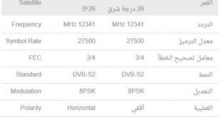 صور تردد قنوات ام بي سي بدر سات , ام بي سي علي النايل سات