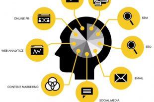صور ما هو التسويق , كيف تسوق منتجاتك